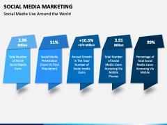 Social media marketing PPT slide 3