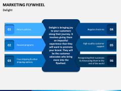 Marketing Flywheel PPT Slide 8