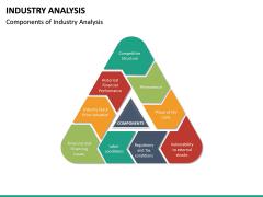 Industry Analysis PPT Slide 21