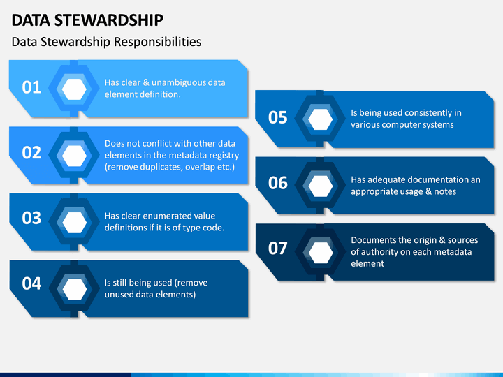 PPT - Stewardship – A Way of Life: Time, Talent & Treasure ... |Stewardship Powerpoint