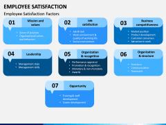 Employee Satisfaction PPT Slide 9