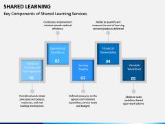 Shared Learning PPT Slide 6