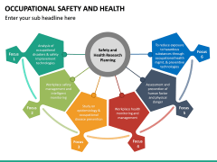 Occupational Safety and Health PPT Slide 21