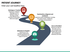 Patient Journey PPT Slide 17