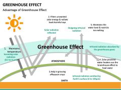 Greenhouse Effect PPT Slide 21