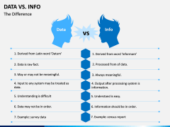 Data Vs Info PPT slide 2