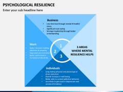Psychological Resilience PPT Slide 10