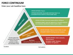 Force Continuum PPT Slide 20