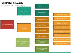 Variance Analysis PPT Slide 28