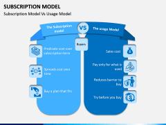 Subscription Model PPT Slide 10