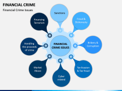 Financial Crime PPT Slide 9