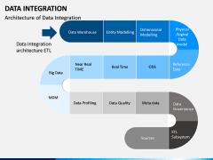 Data Integration PPT slide 9