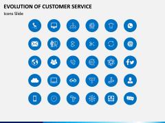 Evolution of Customer Service PPT Slide 10