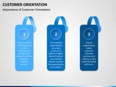 Customer Orientation PPT Slide 3