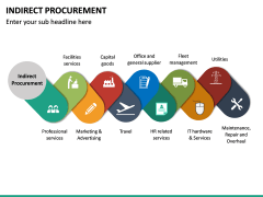 Indirect Procurement PPT Slide 18
