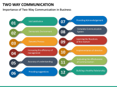 Two Way Communication PPT Slide 18