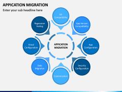 Application Migration PPT Slide 1