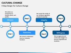 Cultural Change PPT Slide 9