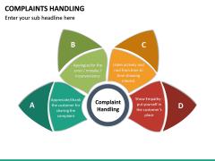 Complaints Handling PPT Slide 14