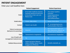 Patient Engagement PPT Slide 14