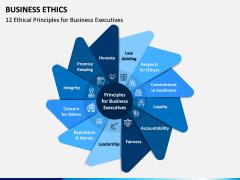 Business Ethics PPT Slide 2