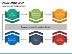 Engagement Loop PPT Slide 16