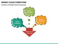 Mobile Cloud Computing PPT Slide 13