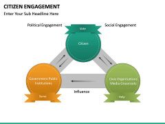 citizen engagement PPT slide 40