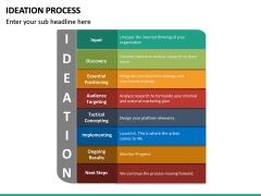Ideation Process PPT Slide 21