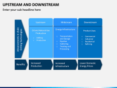 Upstream and Downstream PPT Slide 7