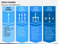 Cross Channel PPT Slide 1