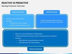 Reactive Proactive PPT Slide 12
