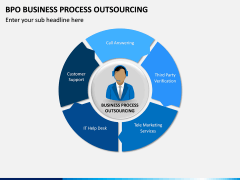 Business Process Outsourcing (BPO) PPT Slide 5