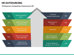 HR Outsourcing PPT Slide 24