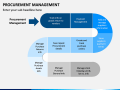 Procurement Management PPT Slide 9
