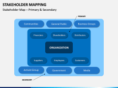 Stakeholder Mapping PPT Slide 1