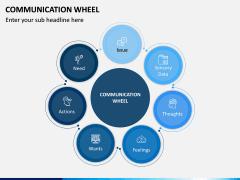 Communication Wheel PPT Slide 4