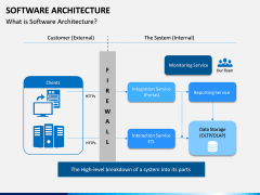 Software Architecture PPT Slide 3