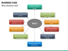 Business Case PPT slide 23