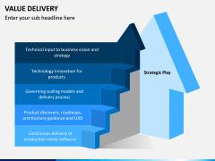 Value Delivery PPT Slide 11