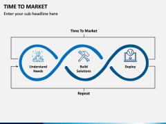 Time to Market PPT Slide 5