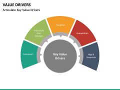 Value Drivers PPT Slide 17