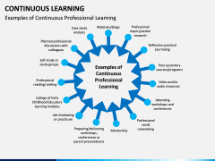 Continuous Learning PPT Slide 5
