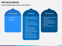 Pre Sales Service PPT Slide 10