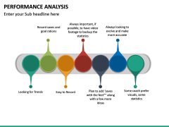 Performance Analysis PPT Slide 22