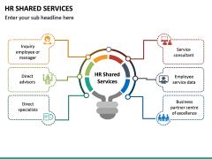 HR Shared Services PPT Slide 14