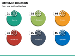 Customer Obsession PPT Slide 25