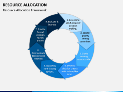 Resource Allocation PPT Slide 2