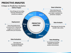 Predictive Analysis PPT Slide 8