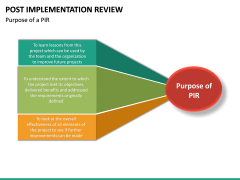 Post Implementation Review PPT Slide 17